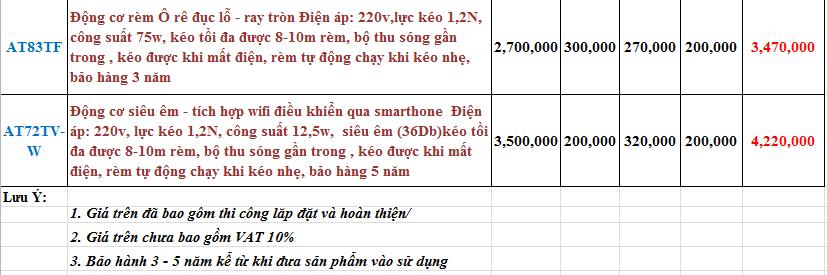 Thi công rèm vải 2 lớp động cơ tại đại loj Thăng Long 0975 765 295